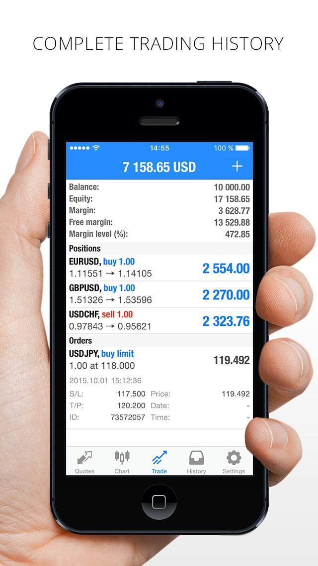 Forex app for ios