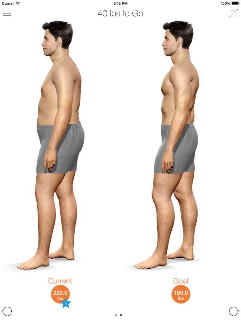 physician weight loss center reviews