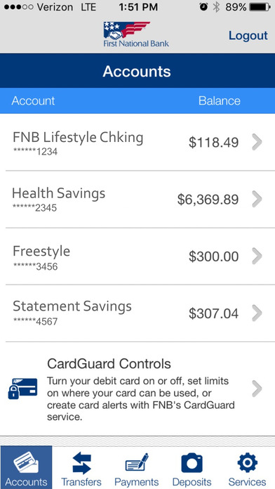 Fnb binary options