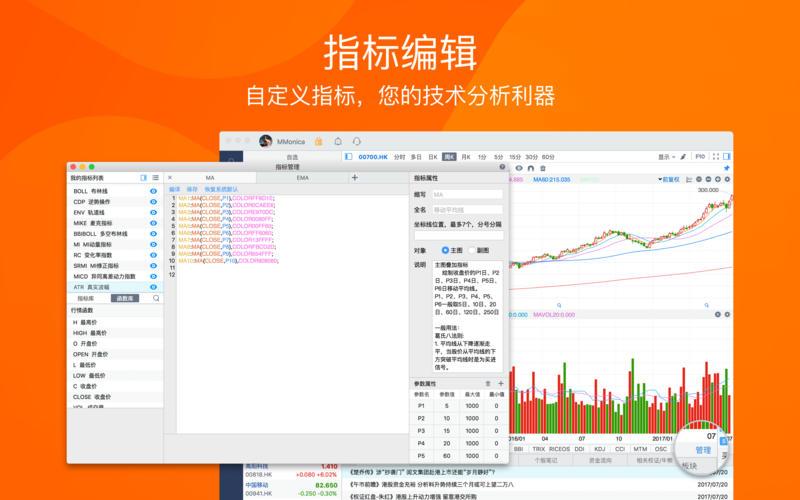 富途牛牛尊享版 - A股港股美股行情交易操盤利器 for Mac