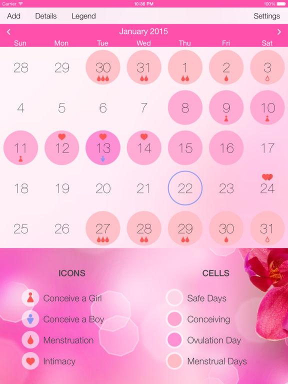 Ovulation Calculator & Fertility Tracker - Menstrual ...