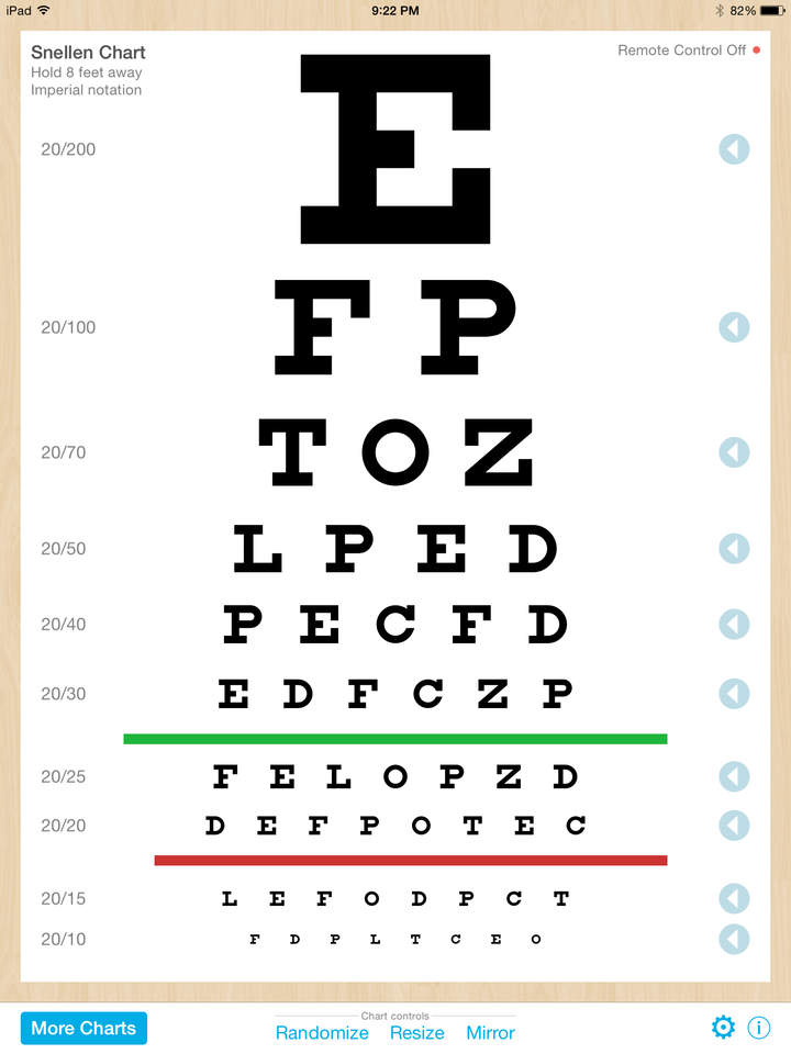Dot Eye Chart
