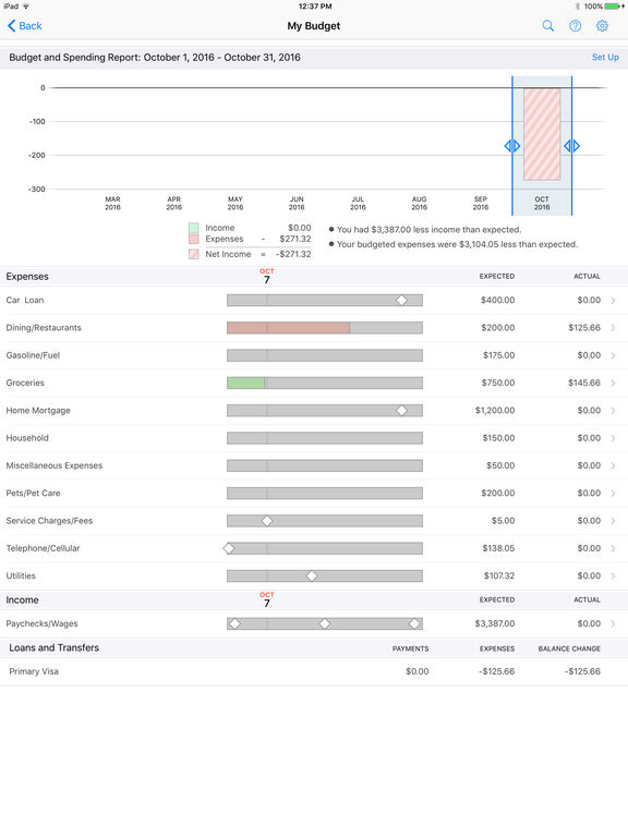 Banktivity for iPad - Personal Finance - AppRecs